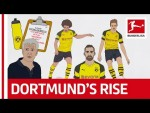 How Borussia Dortmund Electrifies The Bundesliga - Powered By Tifo Football