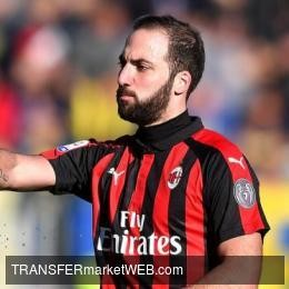 CHELSEA now in talks with Juvents on HIGUAIN's loan deal