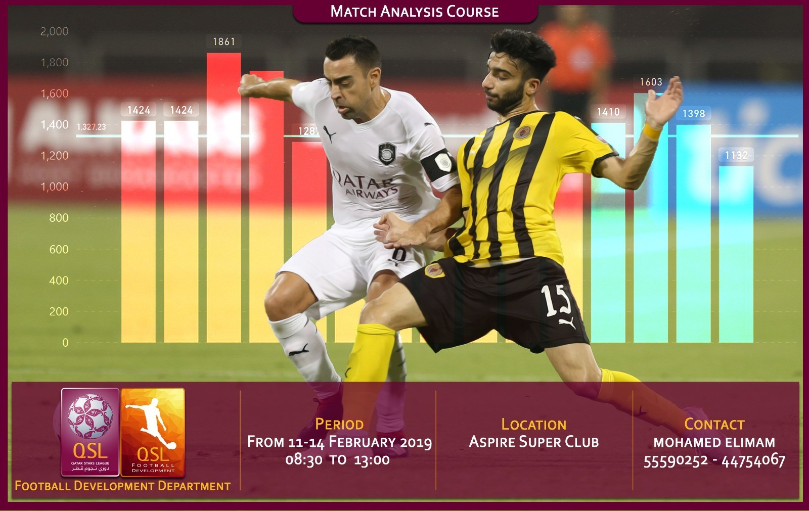 QSL's Match Analysis course from 11th-14th February