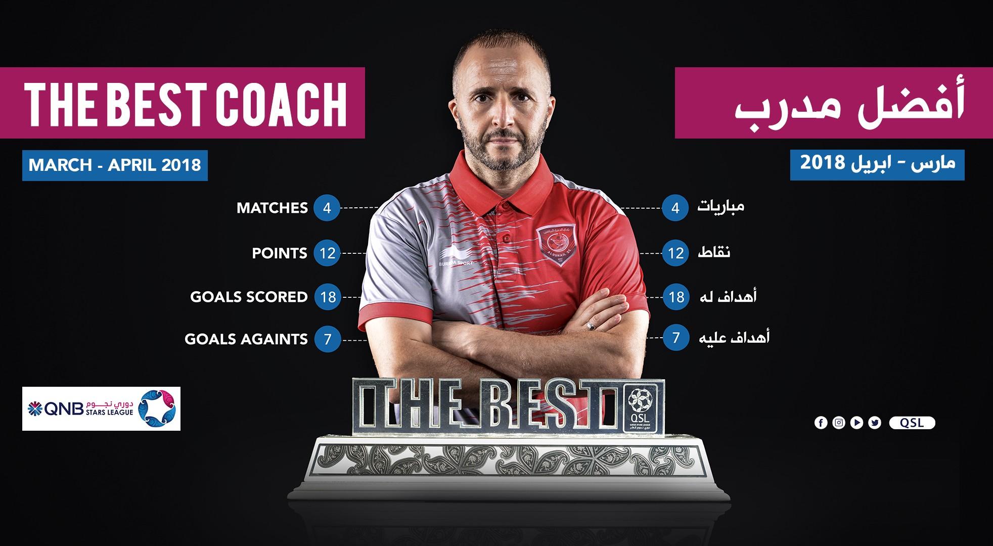 QNB Stars League — March & April, 2018 — Djamel Belmadi (Al Duhail)