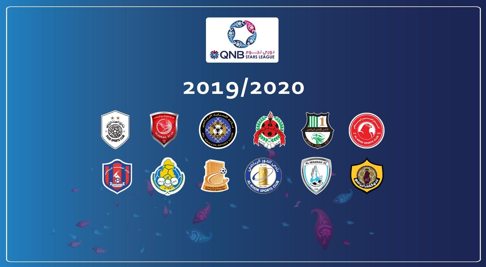 QNB Stars League clubs in 2019-20 season