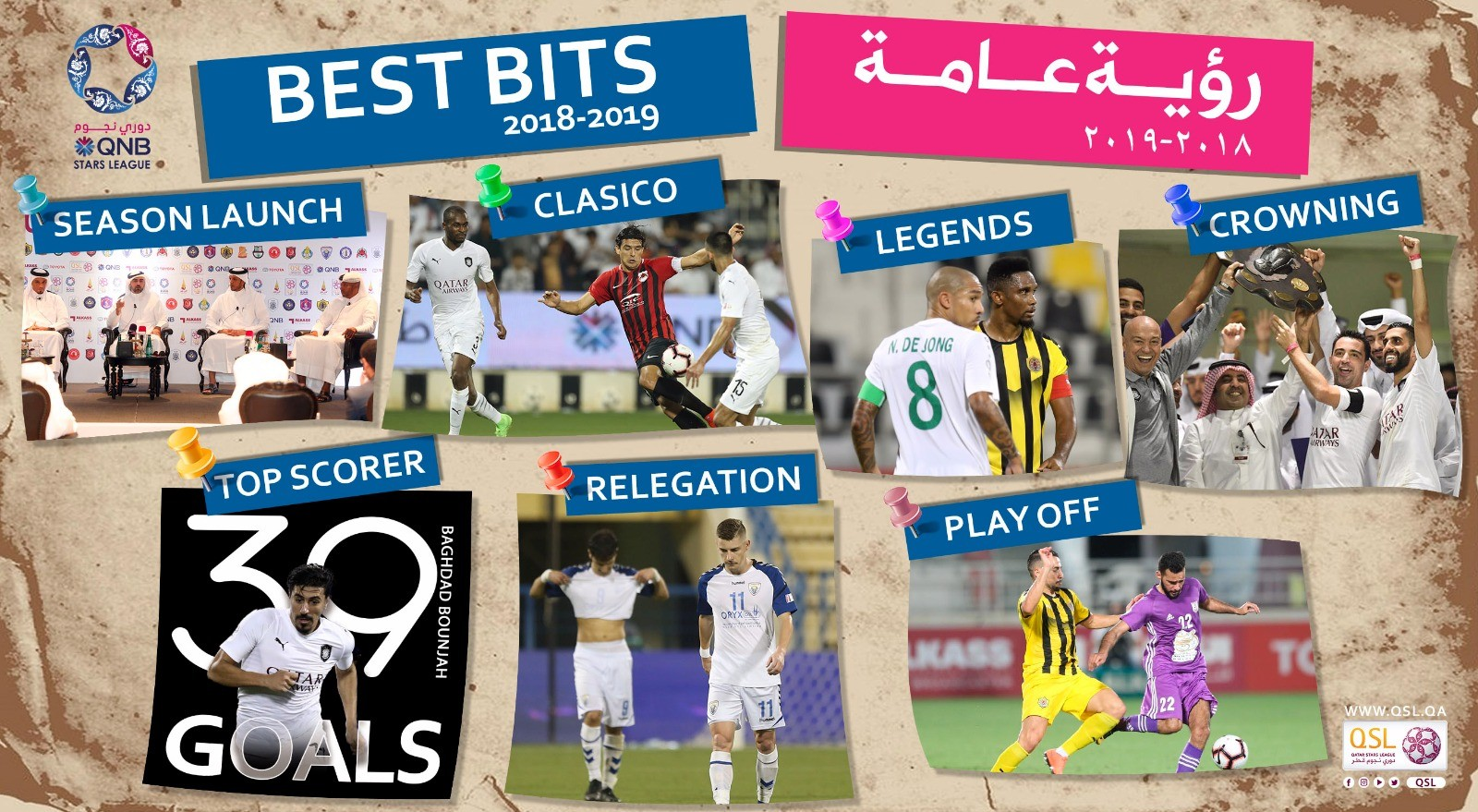 Highlights of QNB Stars League 2018-19