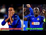 La Liga's UNDERDOGS: The Rise of Getafe | One on One