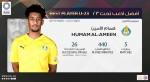 QNB Stars League Best U-23 Player — September & October, 2020 — Humam Al Ameen (Al Gharafa)