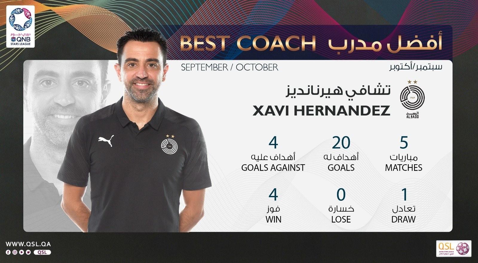 QNB Stars League Best Coach — September & October, 2020 — Xavi Hernandez (Al Sadd)